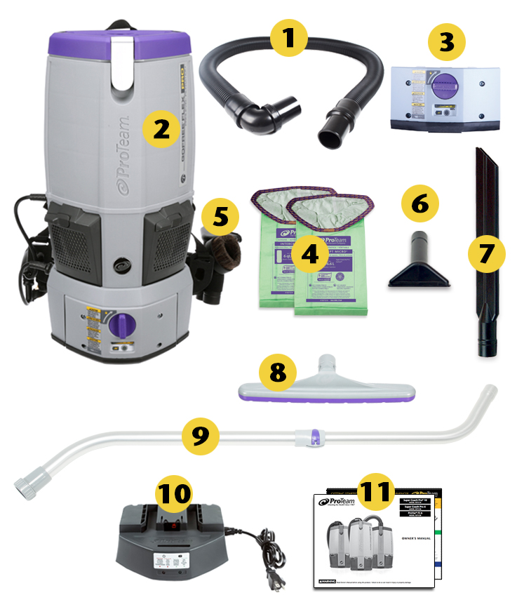 Image of what is included in the box of ProTeam GoFree Flex Pro, 6 quart battery backpack vacuum